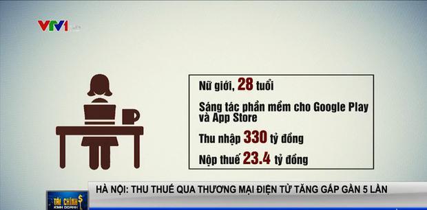 Cô gái SN 1992 ở Hà Nội làm nghề gì để thu nhập 330 tỷ đồng/năm, nộp thuế hơn 23 tỷ? - 1