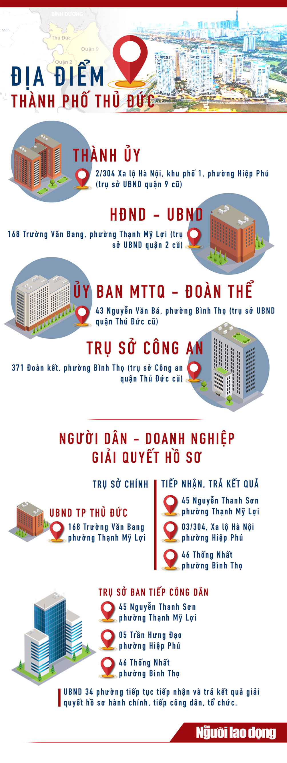 [Infographic] TP Thủ Đức: Các trụ sở cơ quan mà người dân, doanh nghiệp cần biết - 1