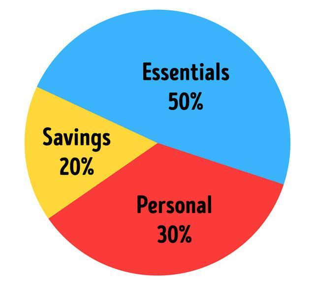"""Cách người giàu tiết kiệm để duy trì sự giàu có, người nghèo làm được một cái đủ cũng """"thoát nghèo"""" - 1"""