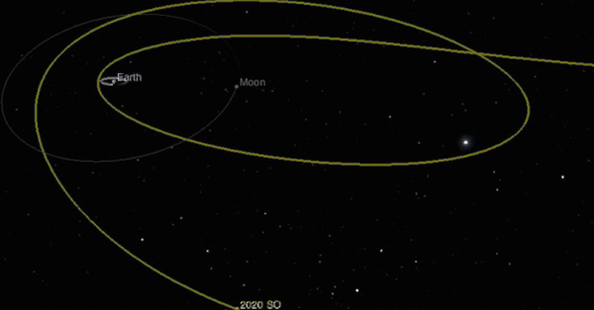 """""""Mặt trăng thứ 2"""" sắp áp sát Trái Đất lần cuối rồi biến mất - 1"""