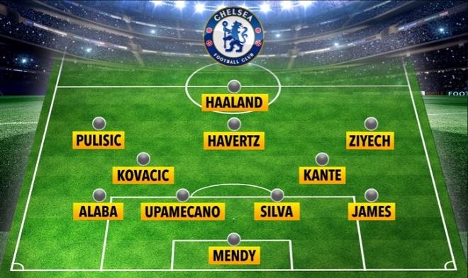 """Tuchel và kế hoạch """"đại cách mạng"""" Chelsea: Haaland thay thế """"Bom xịt"""" 53 triệu euro - 1"""