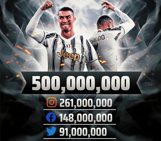 """Ronaldo chạm mốc nửa tỷ người """"theo dõi"""", bạn gái khoe đường cong """"bỏng mắt"""" - 1"""