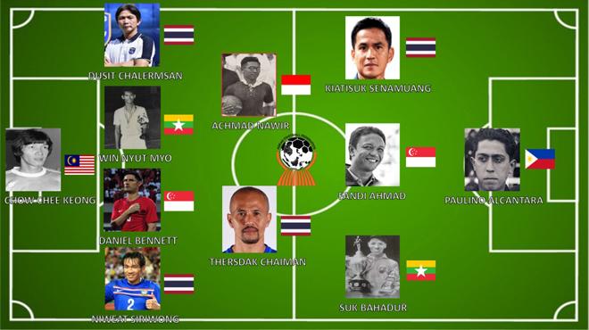 Sững sờ đội hình vĩ đại nhất Đông Nam Á không có cầu thủ Việt Nam: Dễ tranh cãi dữ dội? - 1