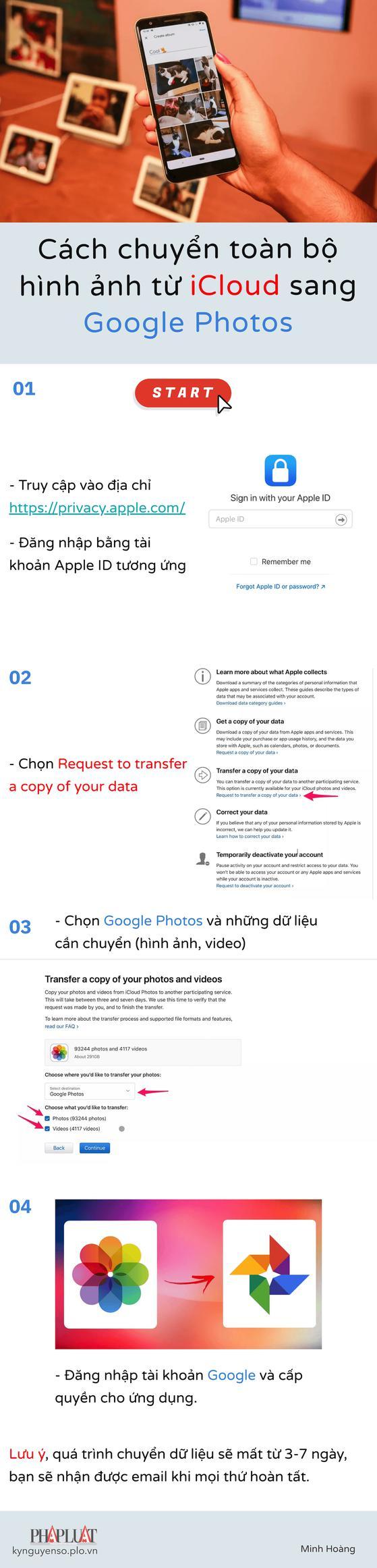 Cách chuyển toàn bộ hình ảnh từ iCloud sang Google Photos - 1