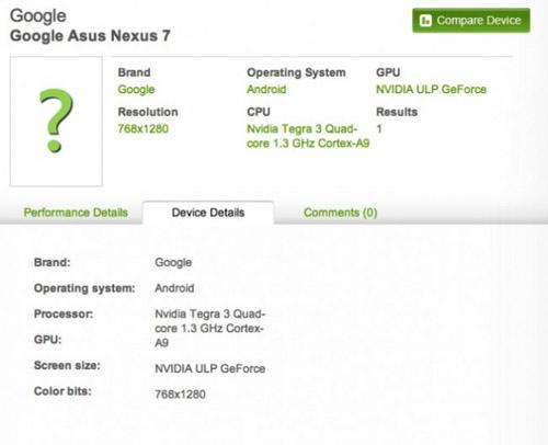 Google Nexus được xác nhận chạy Android 4.1 - 1