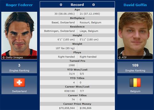 Roland Garros ngày 8: Federer giải mã hiện tượng - 1