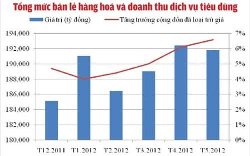 Việt Nam có rơi vào bẫy thanh khoản? - 1