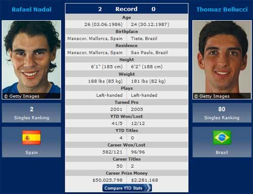 Wimbledon ngày 2: Khởi đầu giấc mơ - 1