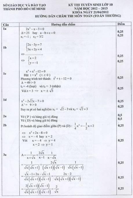 TPHCM công bố đáp án các môn thi lớp 10 - 1