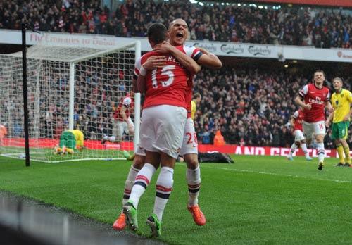NHA sau V33: Arsenal thăng tiến - 1