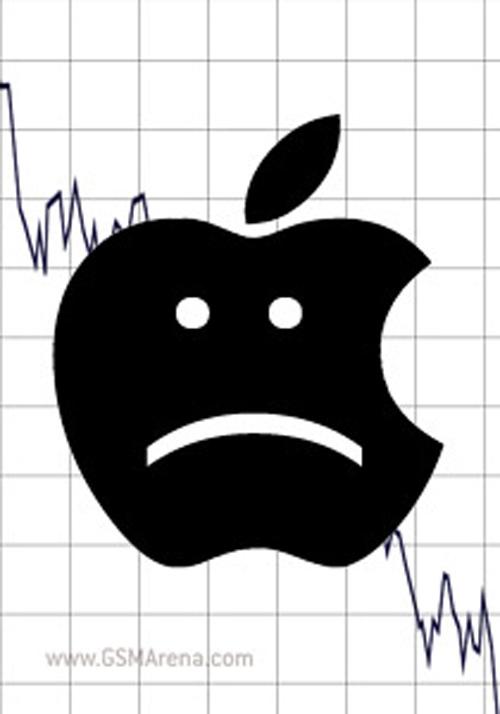 Hoãn ra mắt iphone 5S vì lợi nhuận giảm - 1