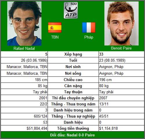 Khi Nadal độc bá (V3 Barcelona Open) - 1