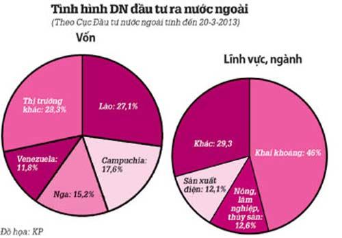 Rủi ro bủa vây doanh nghiệp Việt - 1