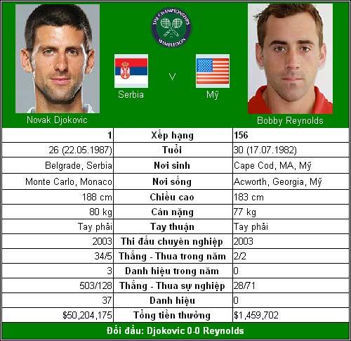 """Chuyện """"điên rồ"""" nào tiếp theo? (V2 Wimbledon) - 1"""