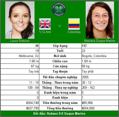 Giấc mơ của người Anh (V2 Wimbledon) - 1