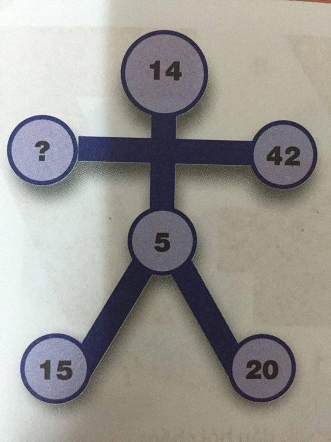 Hãy tìm quy luật của bài toán hóc búa và điền số thích hợp - 1