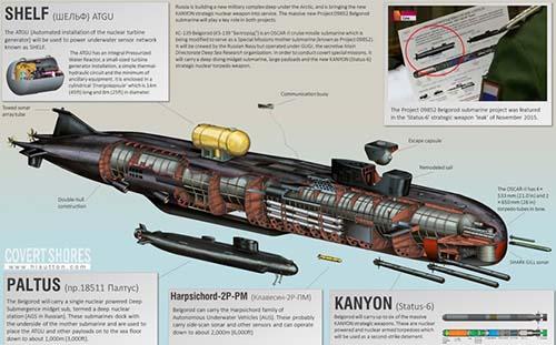 """Nga sắp có tàu ngầm hạt nhân """"phá mọi kỷ lục thế giới"""" - 1"""