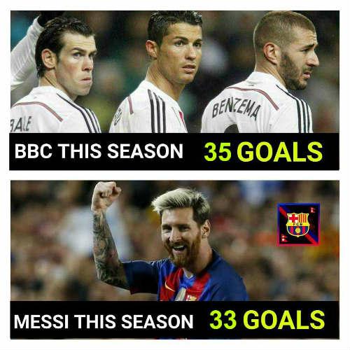"Messi: ""Mãnh hổ"" ở Liga, chấp cả Bale-Benzema-Ronaldo - 1"