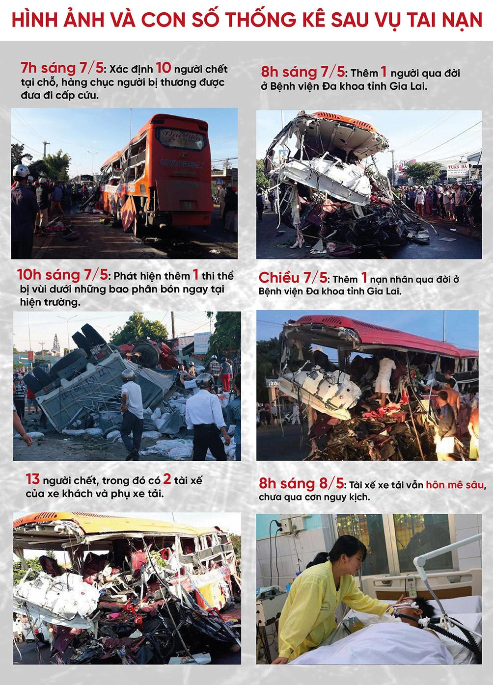 Toàn cảnh vụ tai nạn kinh hoàng khiến 13 người chết tại Gia Lai - 2