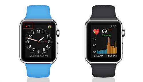 Apple Watch giúp phát hiện ra nguy cơ suy tim cực chính xác - 1