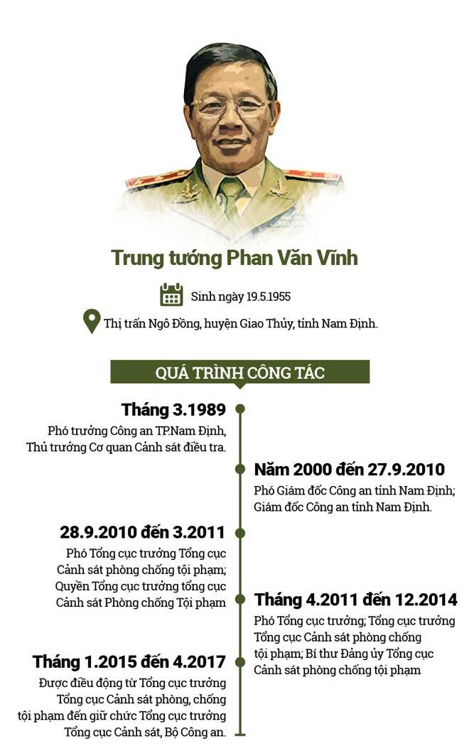 Những phát ngôn chống tiêu cực của cựu Trung tướng Phan Văn Vĩnh - 1