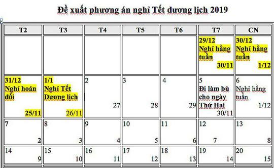 Đề xuất hoán đổi ngày nghỉ Tết Dương lịch, nghỉ Lễ 30-4 và 1-5 năm 2019 - 1
