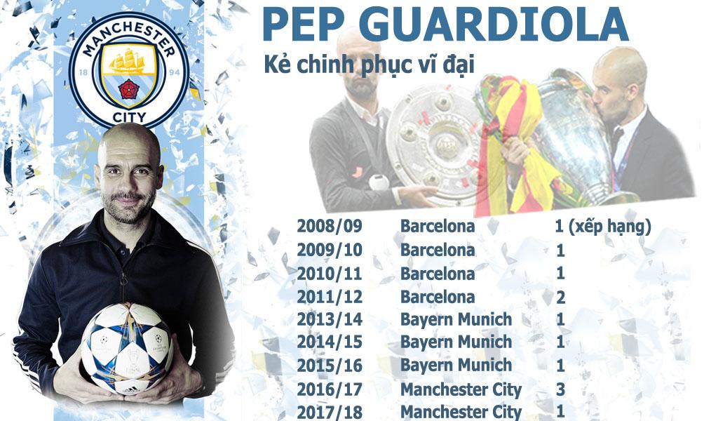 Man City xưng vương Ngoại hạng Anh: Hành trình kỳ diệu, xứng danh vĩ đại - 6