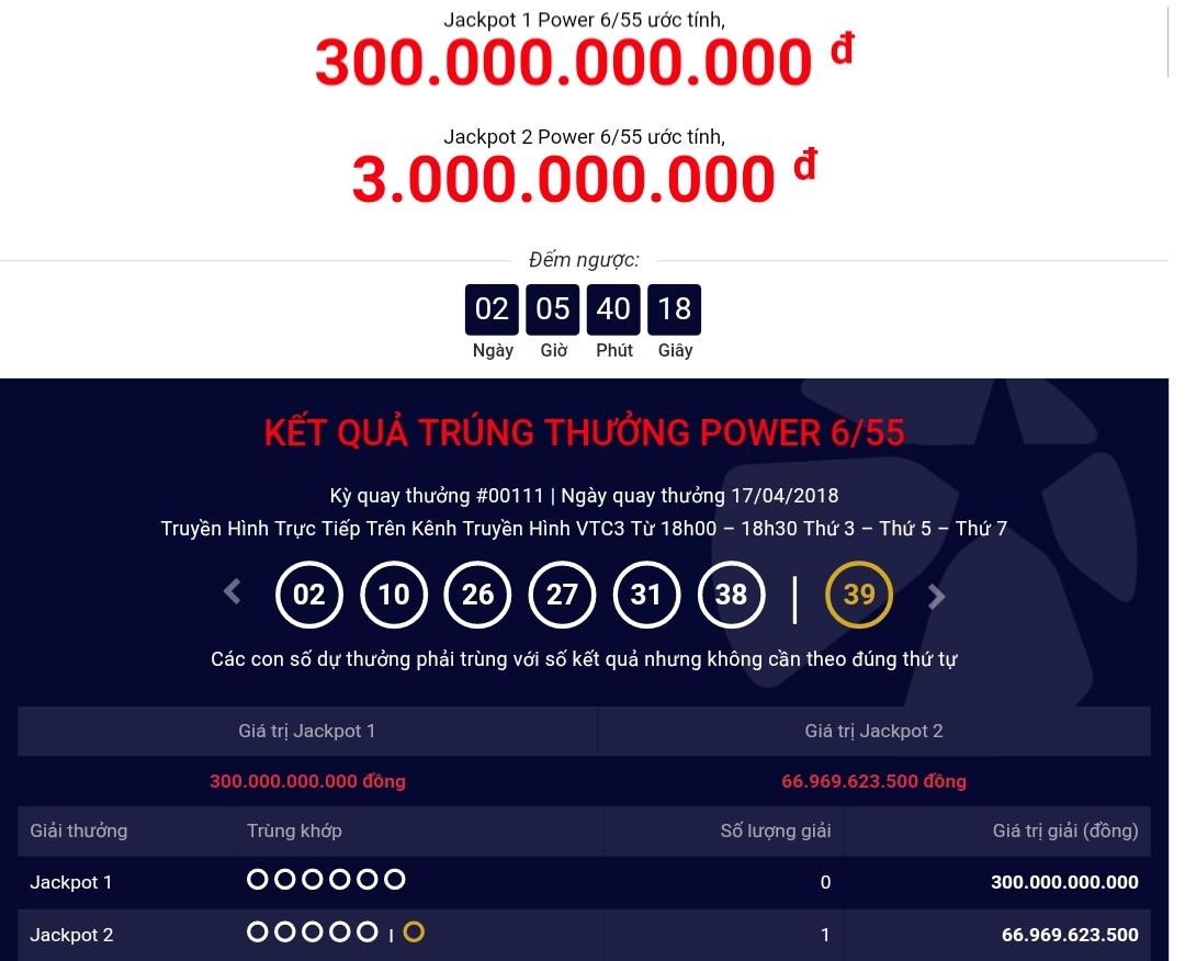 """Một người """"cắt ngọn"""" jackpot 300 tỉ, ẵm tổng cộng 67 tỉ đồng - 1"""