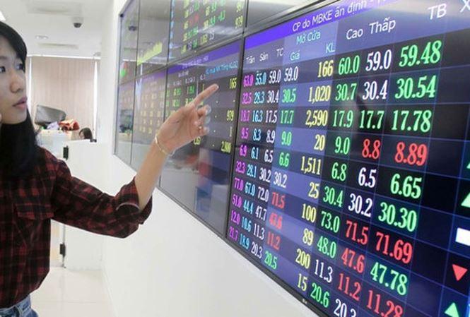 VN-Index bật tăng nhờ... cổ phiếu ngân hàng 'chống lưng' - 1