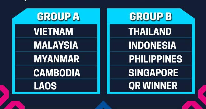 Lịch thi đấu bóng đá đội tuyển Việt Nam - AFF Cup 2018 - 1