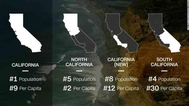 Mỹ có thể sẽ có đến 3 bang California - 1