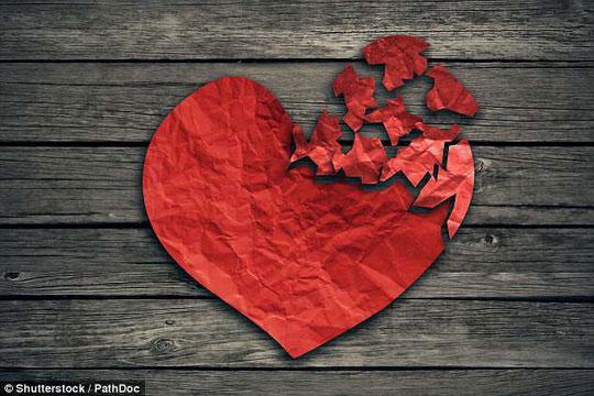 Nguy cơ tử vong tăng 41% khi mất đi người yêu - 1