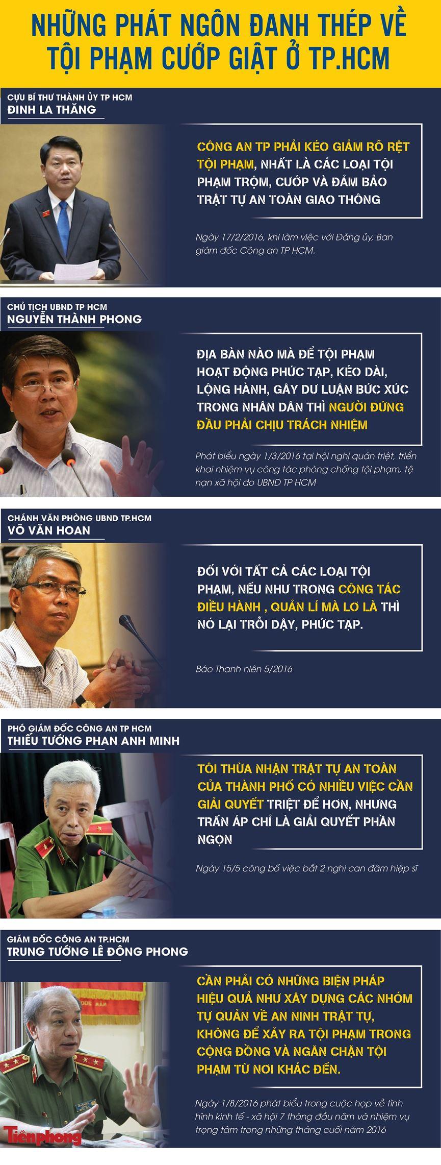 Infographics: Những phát ngôn đanh thép về tội phạm cướp giật ở TP.HCM - 1