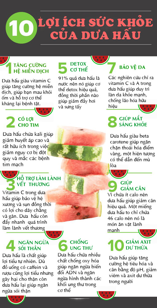 10 lợi ích tuyệt vời khiến dưa hấu trở thành vị thuốc không thể thiếu trong mùa hè - 1