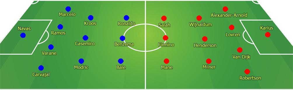 """Real Madrid - Liverpool: Siêu sao đại chiến, """"vị vua"""" vĩ đại & kẻ thách thức - 2"""