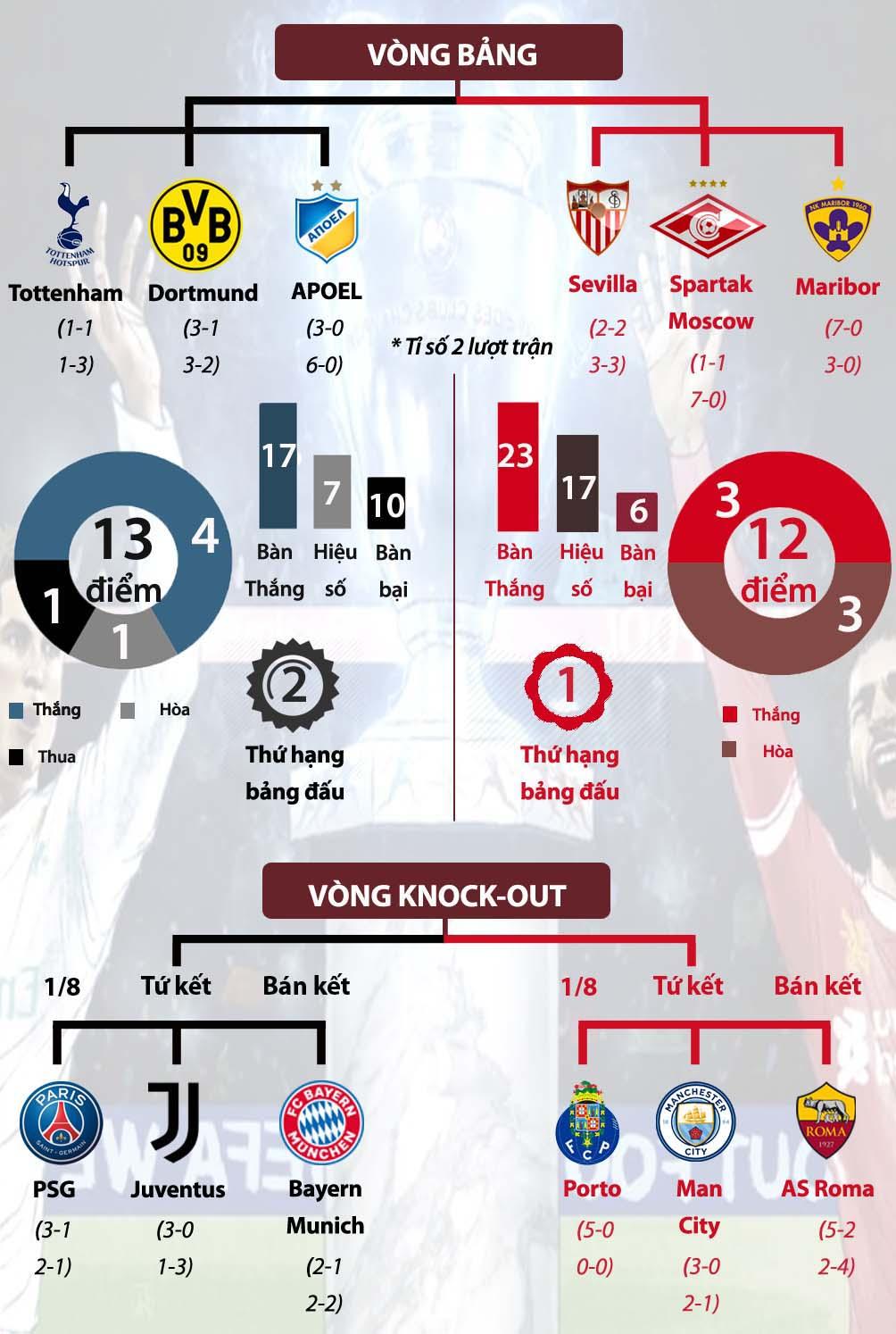 """Real Madrid - Liverpool: Siêu sao đại chiến, """"vị vua"""" vĩ đại & kẻ thách thức - 4"""