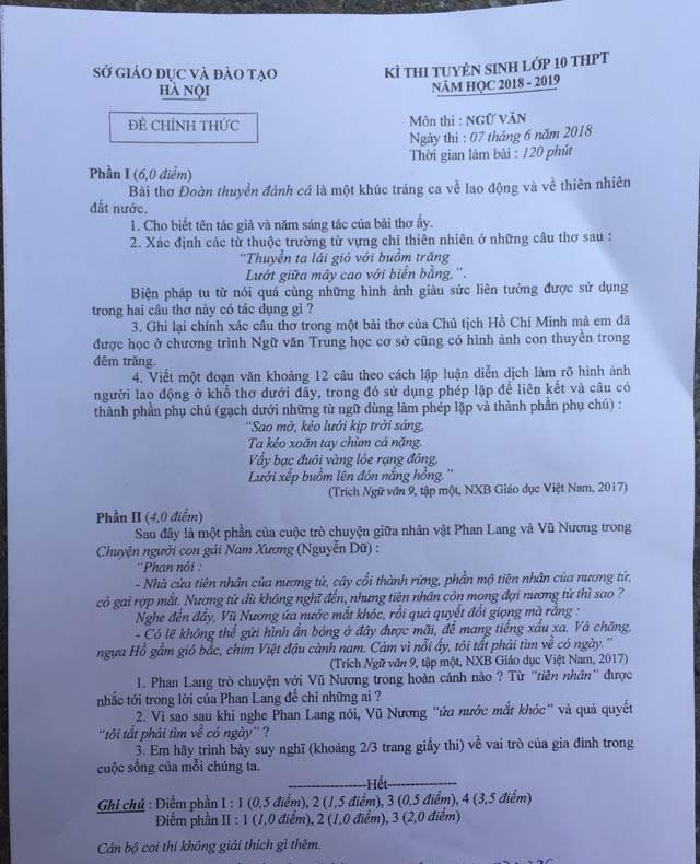 Hướng dẫn giải đề thi vào lớp 10 Hà Nội môn Ngữ văn - 1