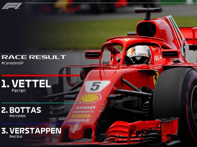Đua xe F1, Canadian GP 2018: Kinh hoàng ngay phút đầu, điểm 10 cho Ferrari