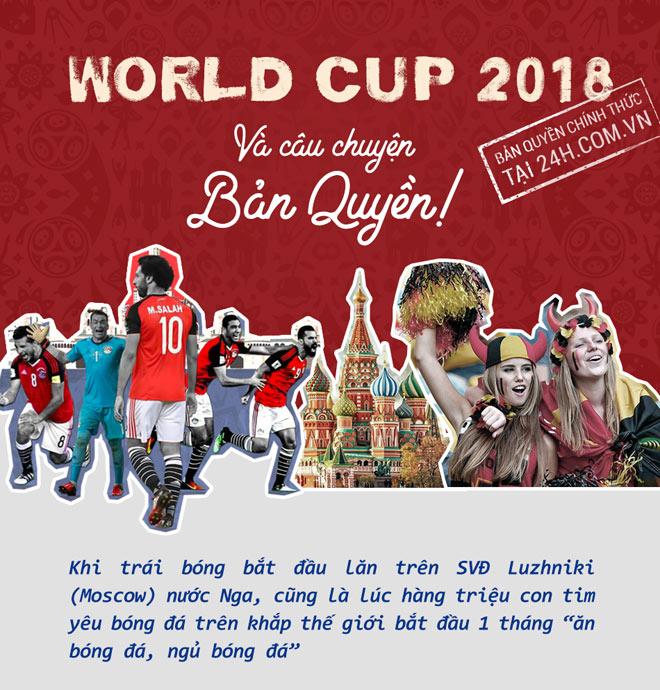 World Cup 2018 và câu chuyện bản quyền - 1