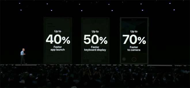 """1529515443 323 ios 12 2 1529489680 width660height308 5 thay đổi gây """"sốc"""" khi cập nhật lên iOS 12"""