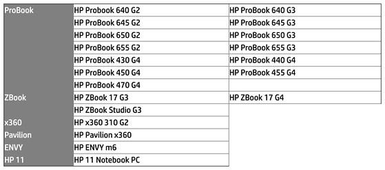 Gần 80.000 laptop HP bị thu hồi vì nguy cơ cháy nổ - 1