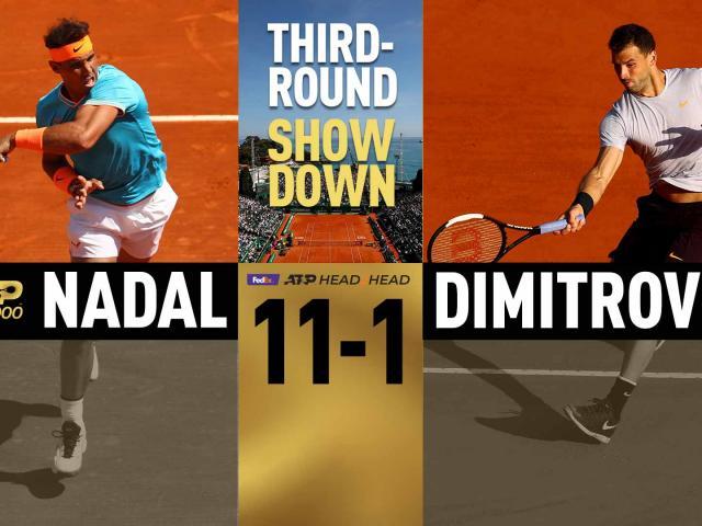 """Cập nhật Monte Carlo ngày 4: Nadal đấu """"Tiểu Federer"""", Djokovic giải ẩn số"""