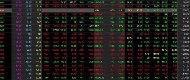 """Một loạt cổ phiếu """"họ"""" FLC rơi xuống mức giá trà đá - 1"""