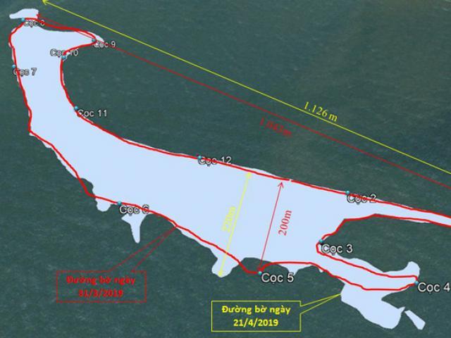 """""""Đảo khủng long"""" ở Cửa Đại tiếp tục rộng ra, bồi về 3 hướng"""