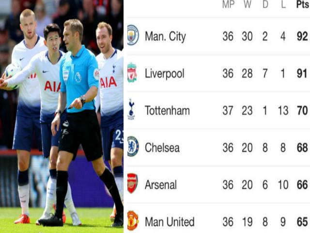 Tottenham bại trận, MU hy vọng: Đua top 4 Ngoại hạng Anh nghẹt thở ra sao?