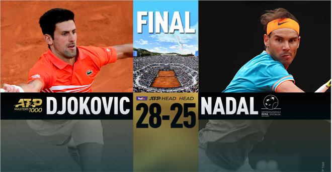 Chung kết Rome Masters: Nadal - Djokovic thư hùng tranh ngôi báu - 1