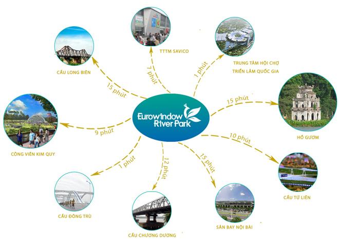 """Eurowindow River Park cầu Đông Trù - Vị trí """"vàng"""" hứa hẹn tiềm năng sinh lời khủng - 1"""