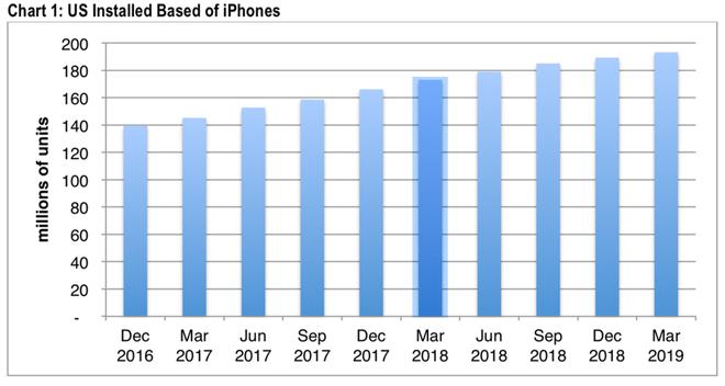 Apple liên tục lâm vào thảm cảnh - 1