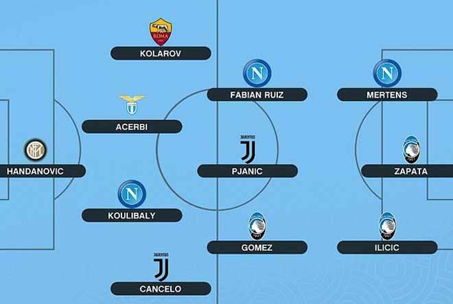 Ronaldo bị gạt khỏi đội hình hay nhất Serie A: Ngày tàn đến gần, lý do từ đâu? - 1