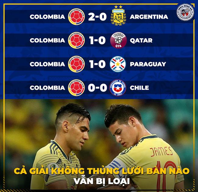 Không để thủng lưới bàn nào những Colombia vẫn bị loại cay đắng.